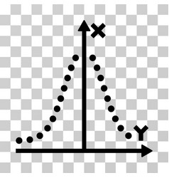 gauss plot icon vector image