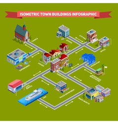Isometric City Infograhic vector image