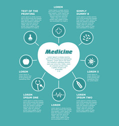 Template medical poster infographic on green vector