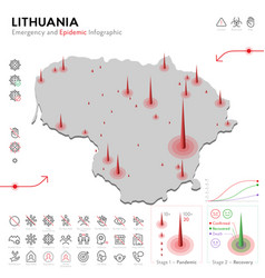 Map lithuania epidemic and quarantine emergency vector