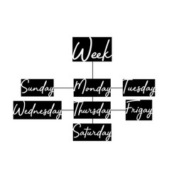 Days of week poster or banner days of week vector
