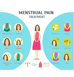 Cartoon menstrual period card poster vector