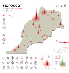Map morocco epidemic and quarantine emergency vector