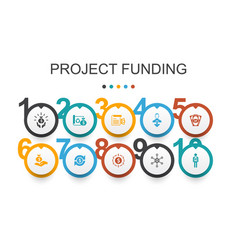Project funding infographic design template vector