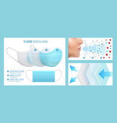 Face mask layers realistic disposable medical vector