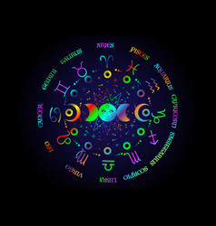 wheel zodiac signs and triple moon wiccan vector image