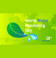Banner world water monitoring day poster postcard vector