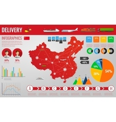 China transportation and logistics Delivery and vector
