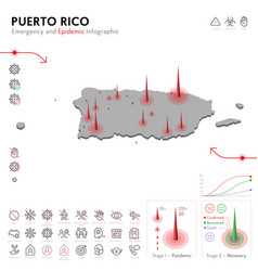 Map puerto rico epidemic and quarantine vector
