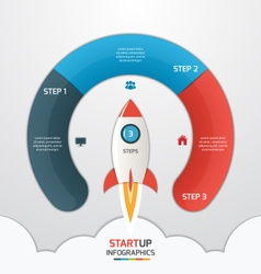 3 steps startup circle infographic with rocket vector image