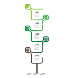 vertical time line infographics the sustainable vector image