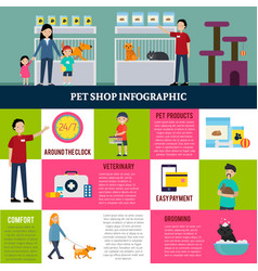 colorful pet shop infographic concept vector image vector image