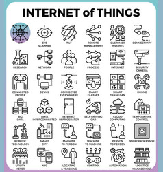 iot internet of things concept icons vector image