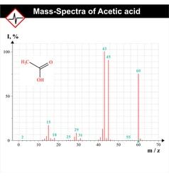 Mass-spectrum example vector