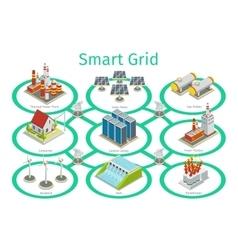 Smart grid diagram vector image vector image