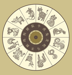 chinese zodiac wheel with twelve vector image vector image
