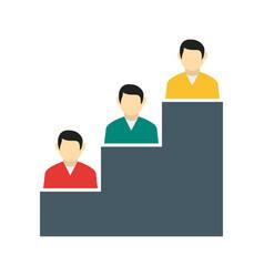 Employee ratings vector