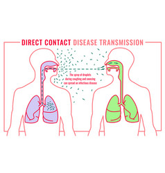infectious disease transmission vector image