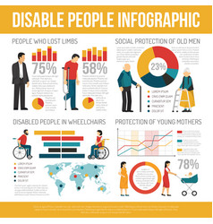 Disabled people infographic set vector