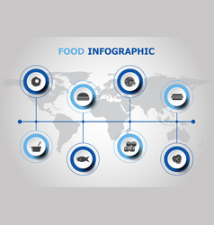 Infographic design with food icons vector