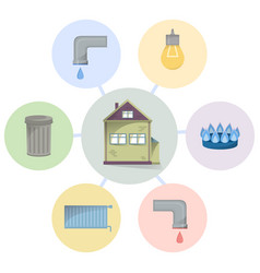 Different utilities types to pay for house and vector
