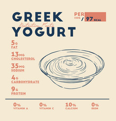 Nutrition facts greek yogurt hand draw sketch vector