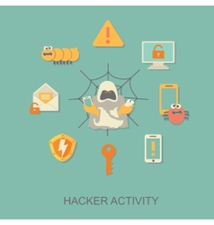 Hacker activity computer viruses concept vector image