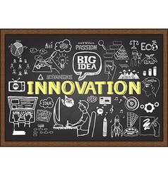 Innovation on chalkboard vector image