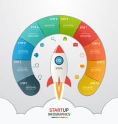 10 steps startup circle infographic with rocket vector image vector image