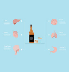 Infographics alcoholism addiction destroyed vector