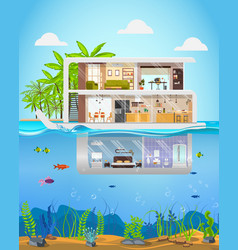 Luxury mansion on tropical seacoast flat vector