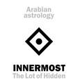 astrology lot of hidden innermost vector image vector image