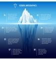 Iceberg infographics vector image vector image
