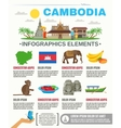 Cambodian Culture Attractions Flat Infographic vector image