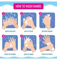 Dirty hands washing properly medical hygiene vector image vector image