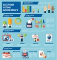 Elections And Voting Flat Infographics vector image vector image
