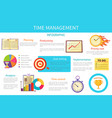 time management bright inforaphic internet poster vector image vector image