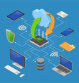 data network cloud computing technology isometric vector image vector image