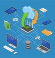 data network cloud computing technology isometric vector image vector image