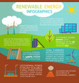 renewable energy infographic vector image vector image