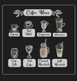 Coffee menu with different drinks
