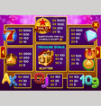 Info screen for slots game vector image vector image