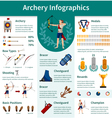 Archery Flat Infographics vector image vector image