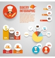 Bakery Infographics Set vector image vector image