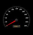 car speedomete vector image