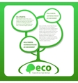 Green tree on white vector image vector image