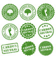 carbon neutral co2 rubber ink grunge stamp vector image vector image