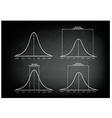 Normal Distribution Curve on Green Chalkboard vector image vector image