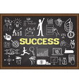 Success on chalkboard vector image vector image