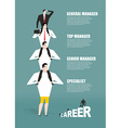 Career infographics Hierarchy in business boss to vector image vector image